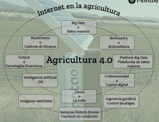 Agricultura 4.0-Agrotecnológica-Agricultura de precisión y nutrición