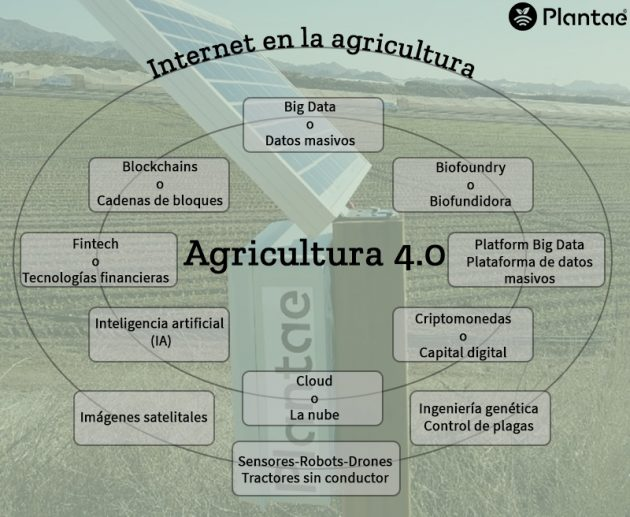 Agrotechnology in Valladolid-Precision Agriculture