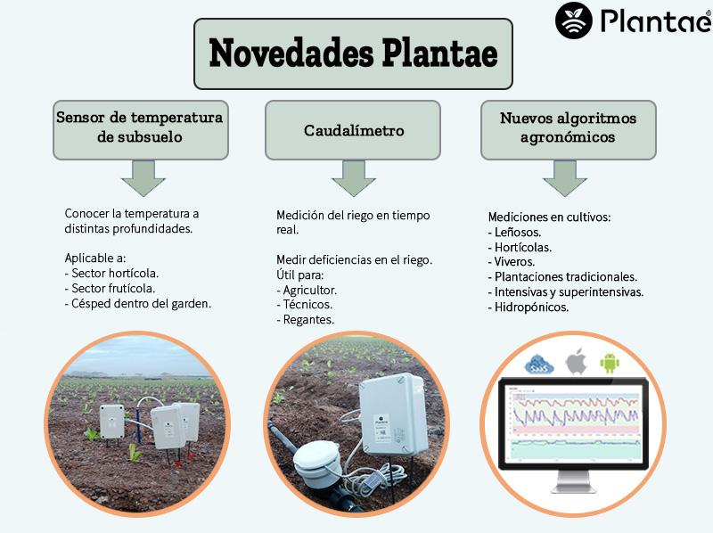 Novedades Plantae 2020-Agricultura de precisión-Agricultura 4.0