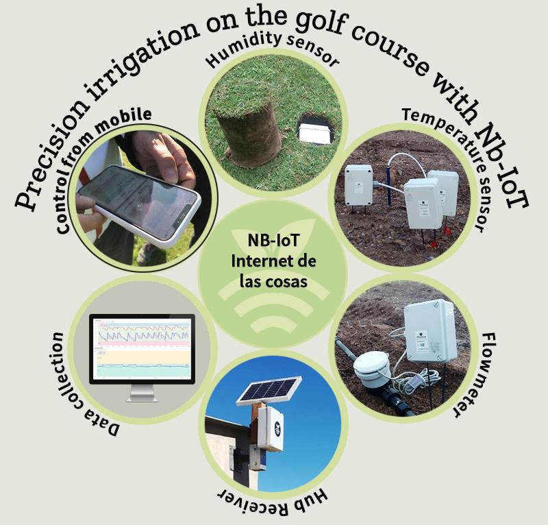 Plantae-sensors / humidity probes